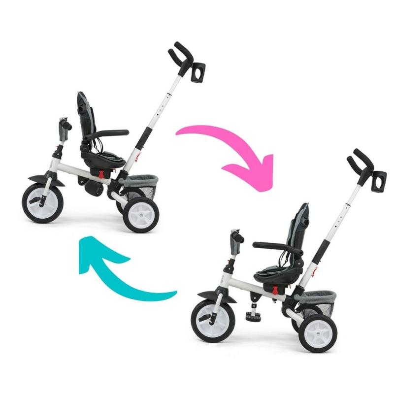 cforgatható irányú tricikli